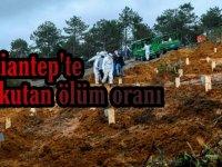 Gaziantep'te Koronavirüs nedeniyle 1 günde 63 kişi hayatını kaybetti iddiası
